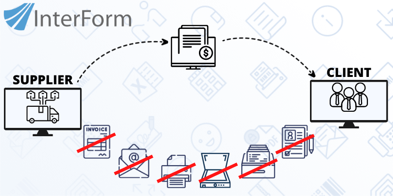 A picture showing how electronic invoicing can speed up your workflow